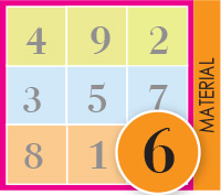 It Is Considered Very Auspicious And Indicates Good Protection Against Poverty Thus Having A 6 In Your Chart Indication Of