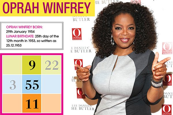 Birthday Numerology: The Meanings of Numbers - WOFS com