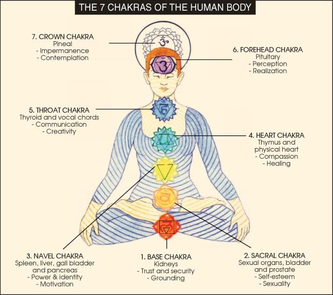 Antahkarana A Powerful Healing Symbol That Is Easily Used Wofs