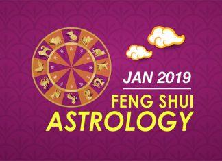 Astrology Archives - WOFS com